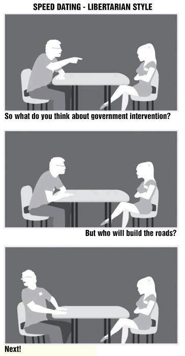 libertarian speed dating