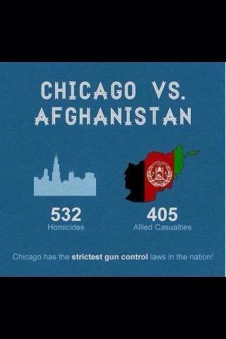 Chicago Vs Afganistan