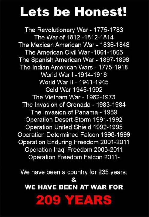 war for 209 years