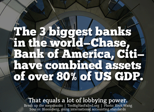 The biggest 3 banks in the world