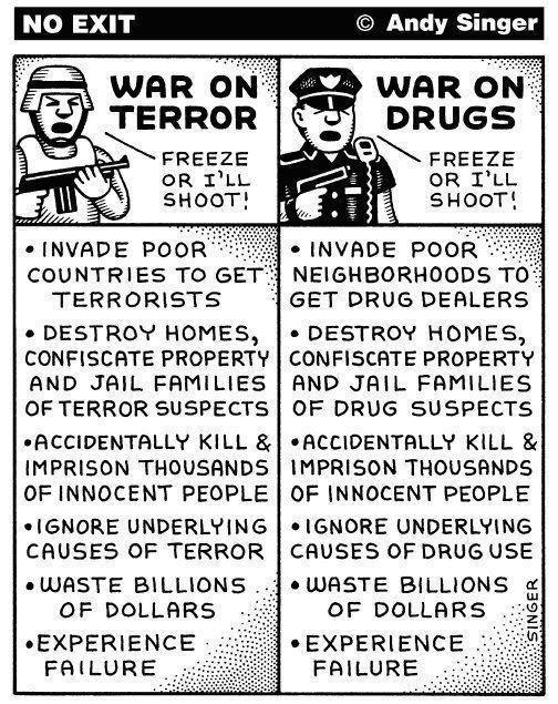 war on terror vs war on drugs